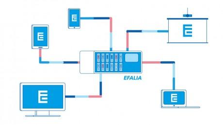 Efalia